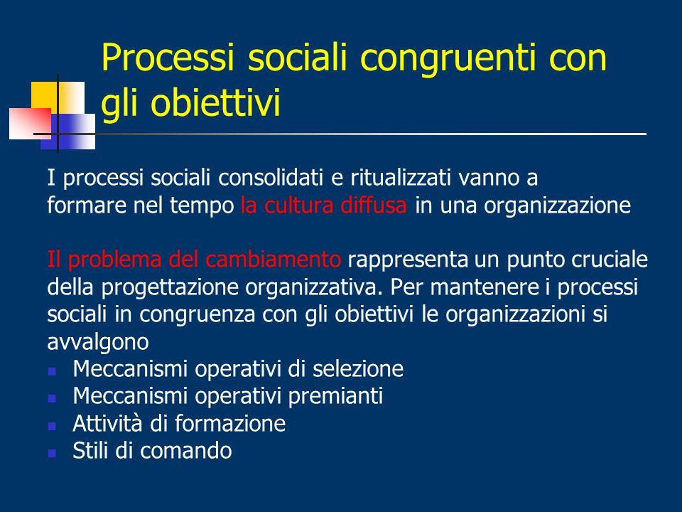 Processi sociali congruenti con gli obiettivi