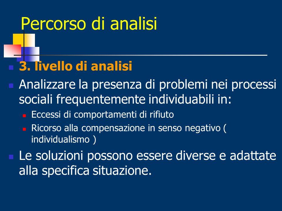 Percorso di analisi 3. livello di analisi