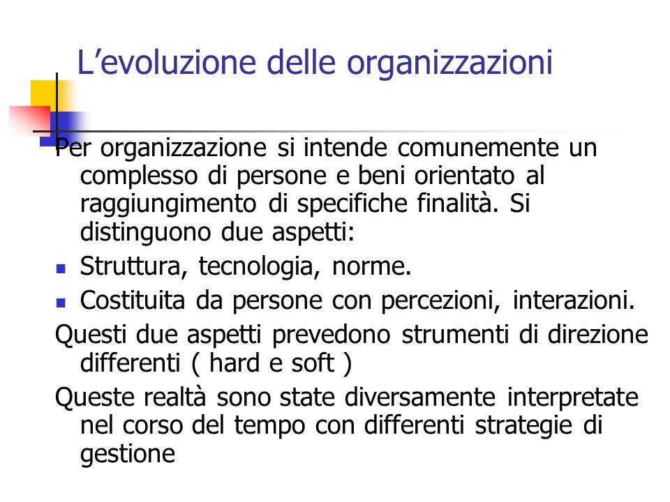 L'evoluzione delle organizzazioni