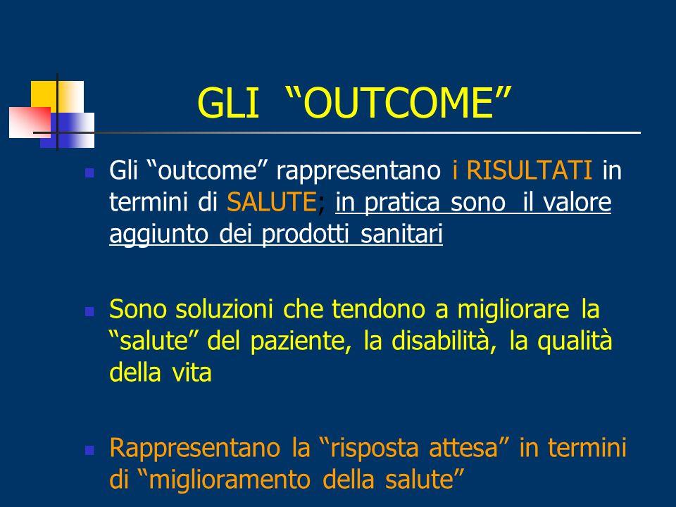 GLI OUTCOME Gli outcome rappresentano i RISULTATI in termini di SALUTE; in pratica sono il valore aggiunto dei prodotti sanitari.