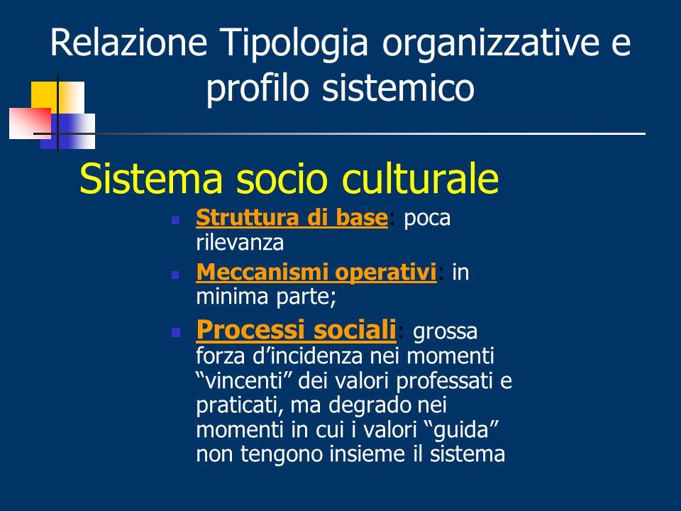 Sistema socio culturale