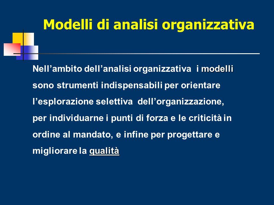 Modelli di analisi organizzativa