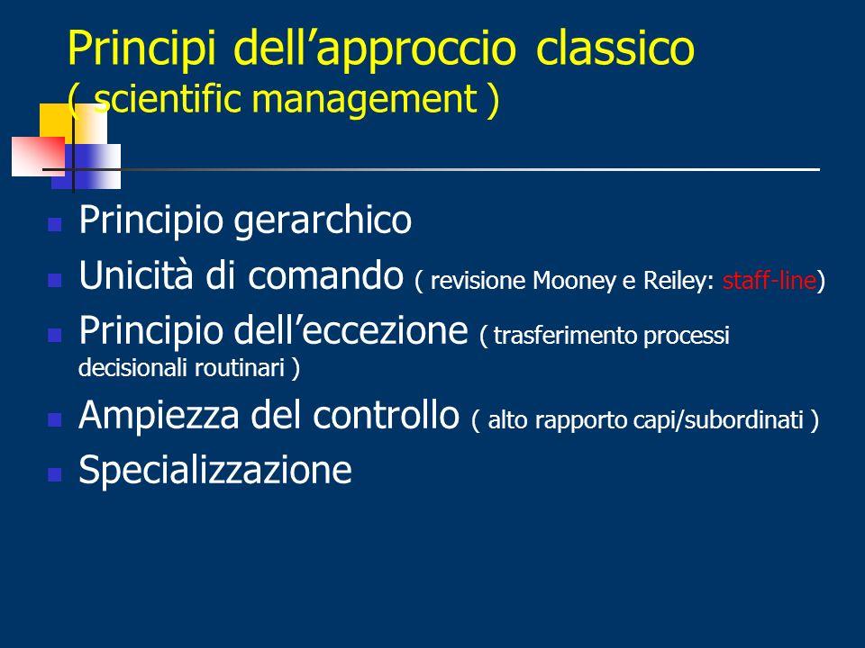 Principi dell'approccio classico ( scientific management )