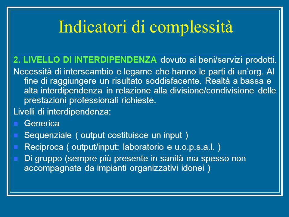 Indicatori di complessità