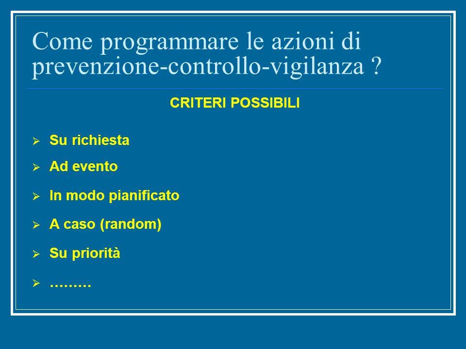Come programmare le azioni di prevenzione-controllo-vigilanza