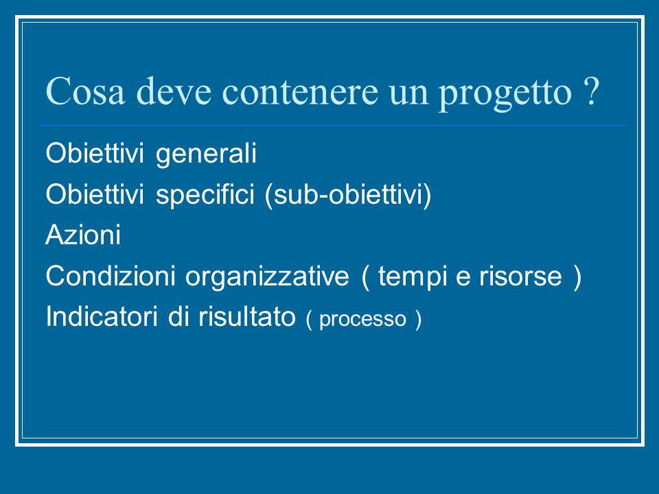 Cosa deve contenere un progetto