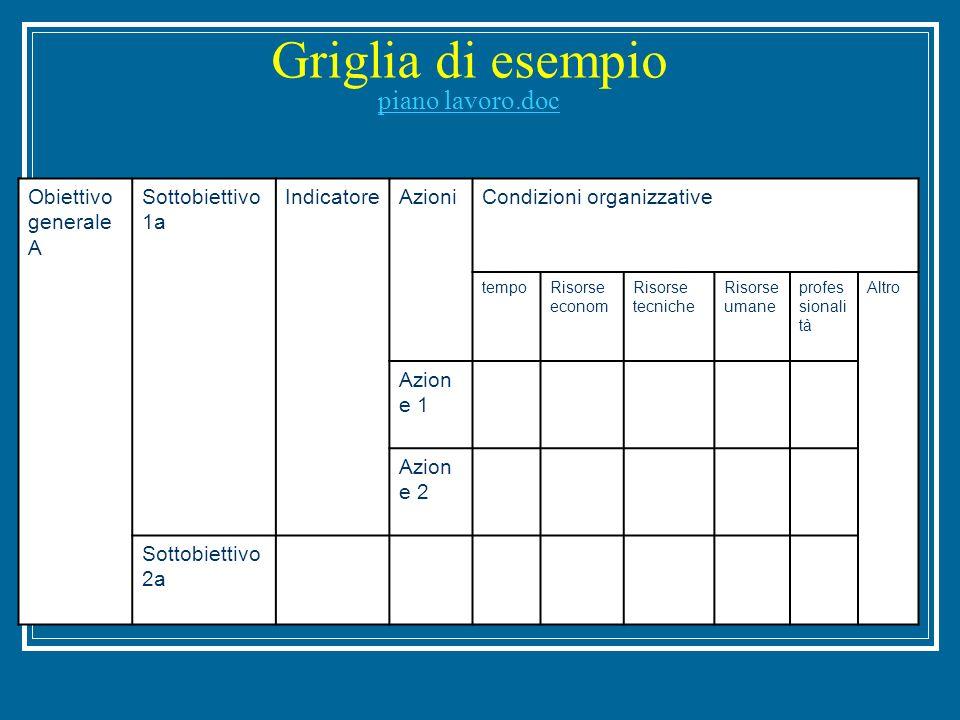 Griglia di esempio piano lavoro.doc