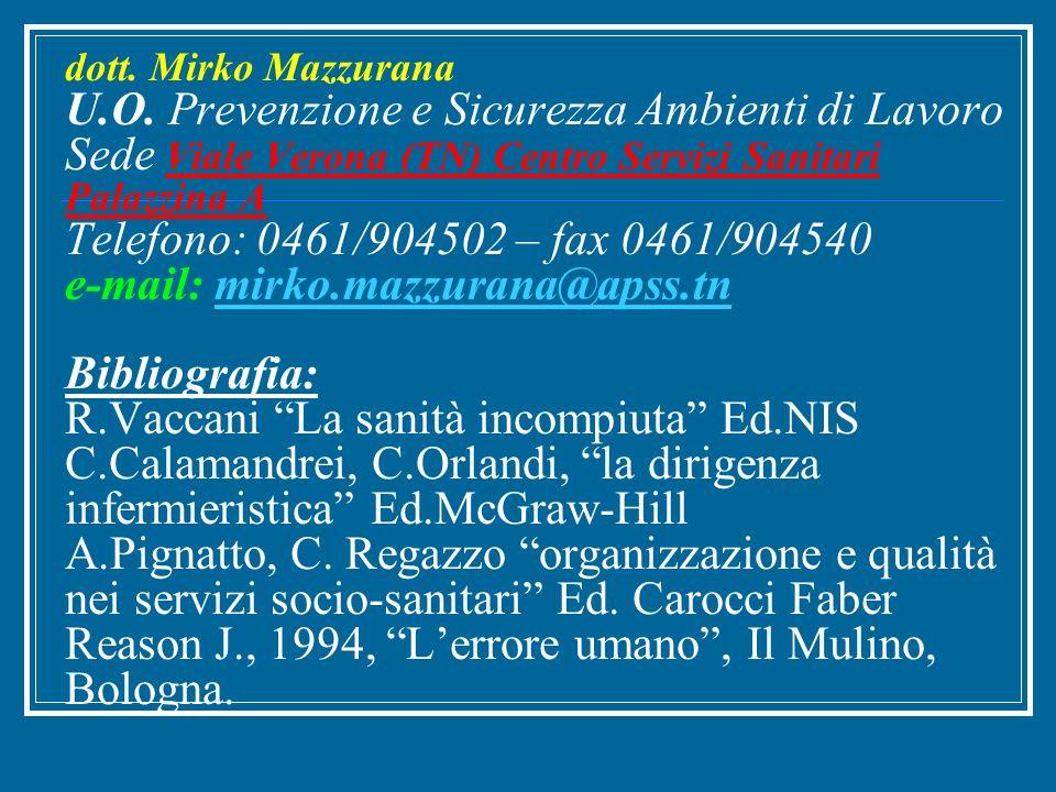 dott. Mirko Mazzurana U. O