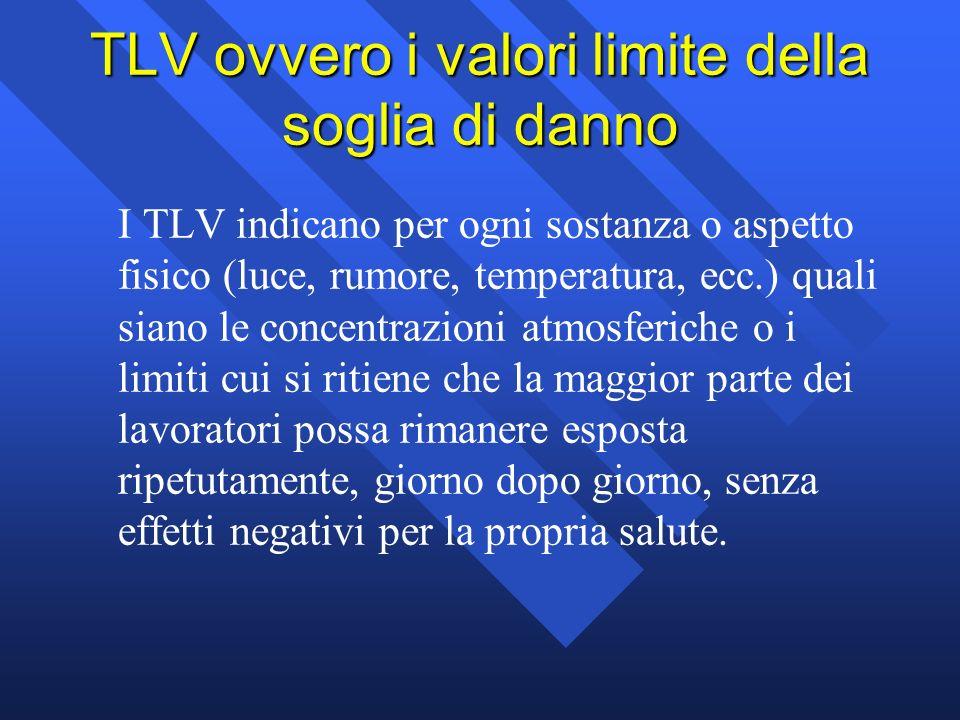 TLV ovvero i valori limite della soglia di danno