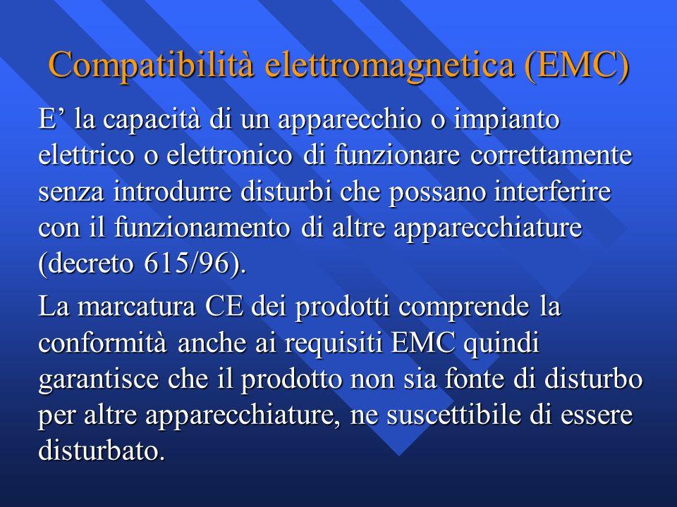 Compatibilità elettromagnetica (EMC)