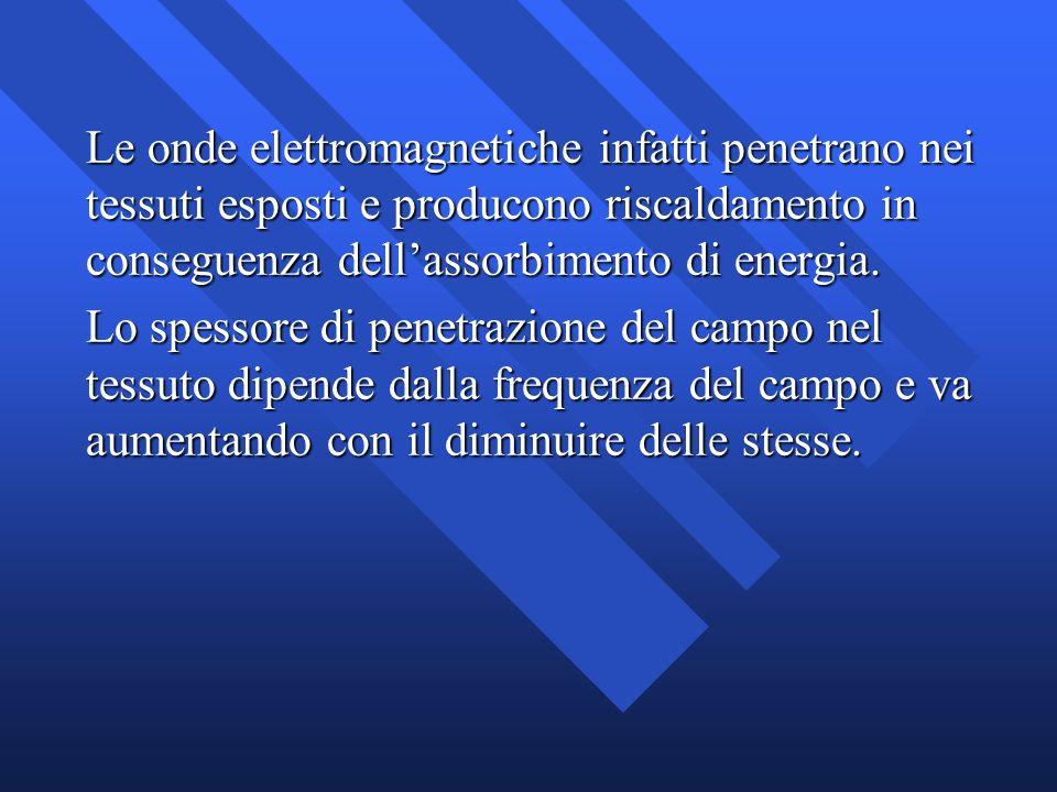 Le onde elettromagnetiche infatti penetrano nei tessuti esposti e producono riscaldamento in conseguenza dell'assorbimento di energia.