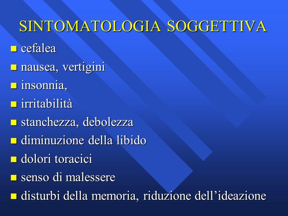 SINTOMATOLOGIA SOGGETTIVA