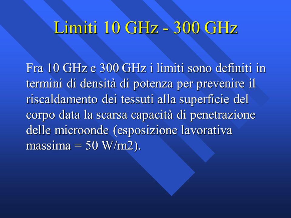 Limiti 10 GHz - 300 GHz