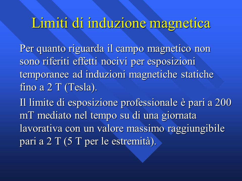 Limiti di induzione magnetica