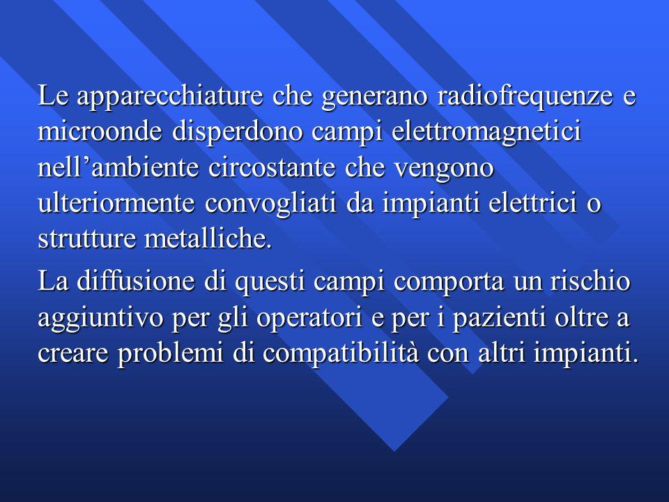 Le apparecchiature che generano radiofrequenze e microonde disperdono campi elettromagnetici nell'ambiente circostante che vengono ulteriormente convogliati da impianti elettrici o strutture metalliche.