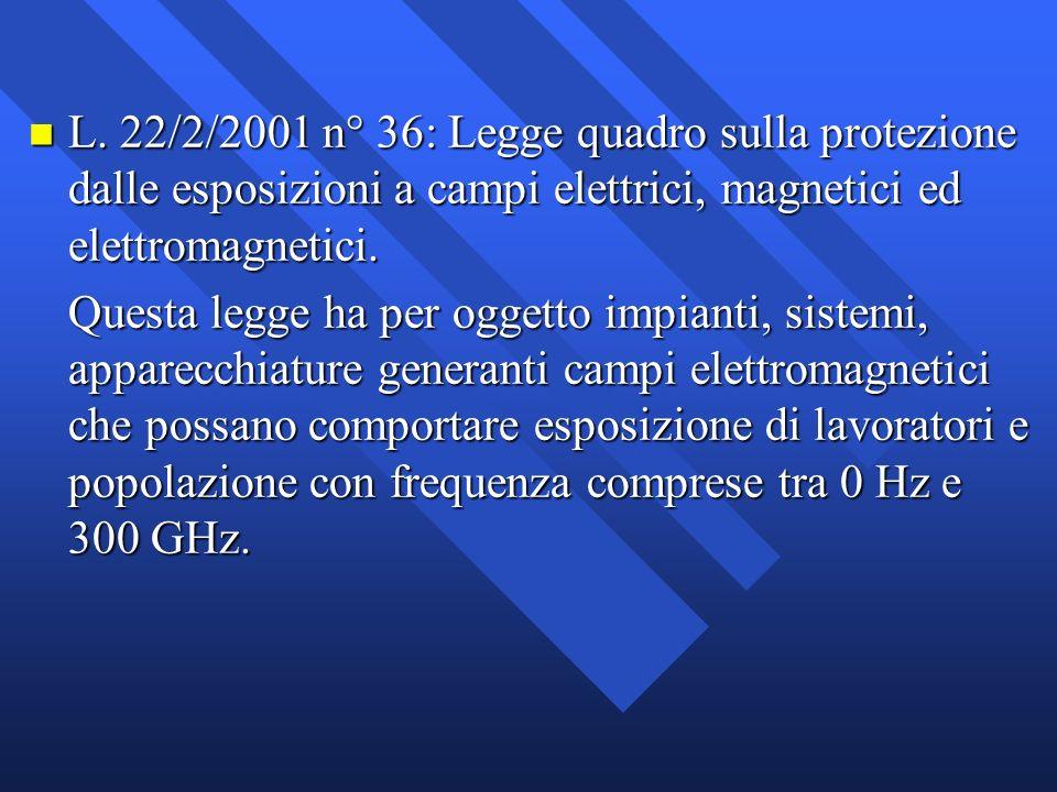 L. 22/2/2001 n° 36: Legge quadro sulla protezione dalle esposizioni a campi elettrici, magnetici ed elettromagnetici.