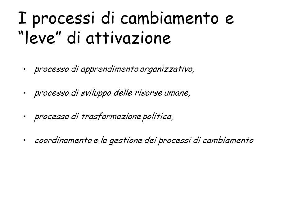 I processi di cambiamento e leve di attivazione