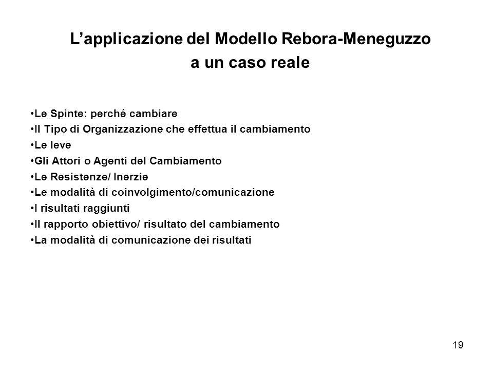 L'applicazione del Modello Rebora-Meneguzzo