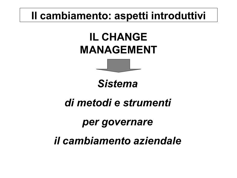 Il cambiamento: aspetti introduttivi il cambiamento aziendale