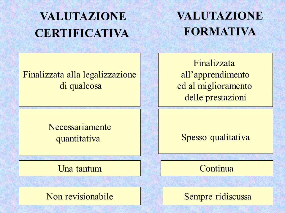 2.2 I METODI DI APPRENDIMENTO/INSEGNAMENTO: LA SCELTA
