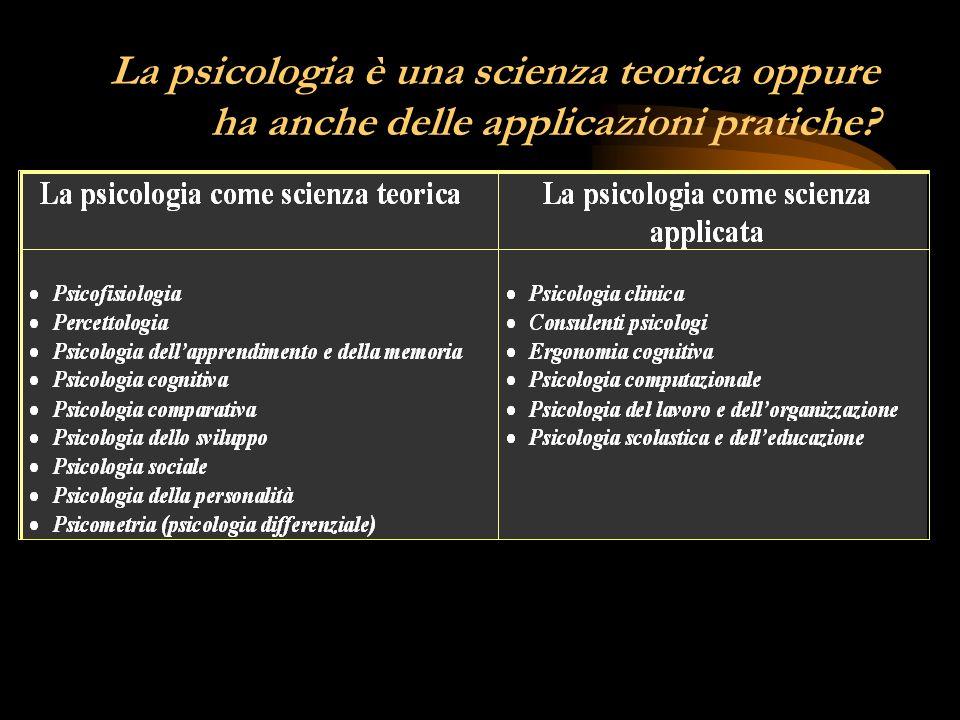 La psicologia è una scienza teorica oppure ha anche delle applicazioni pratiche