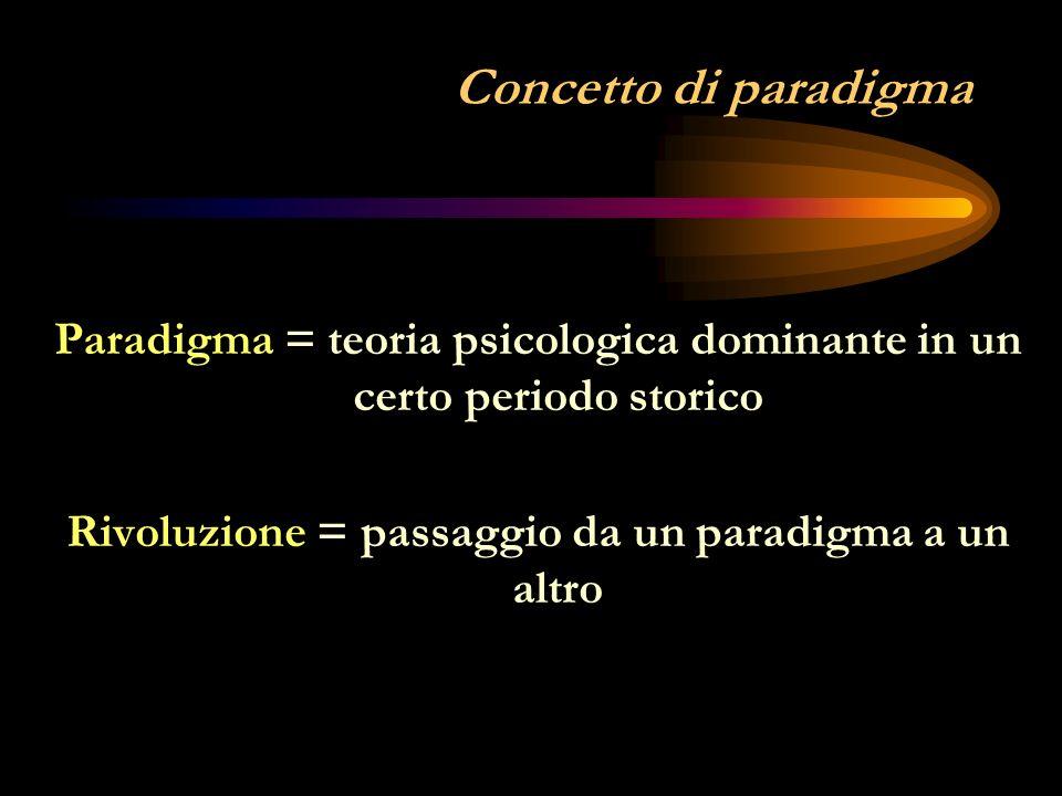 Concetto di paradigma Paradigma = teoria psicologica dominante in un certo periodo storico.