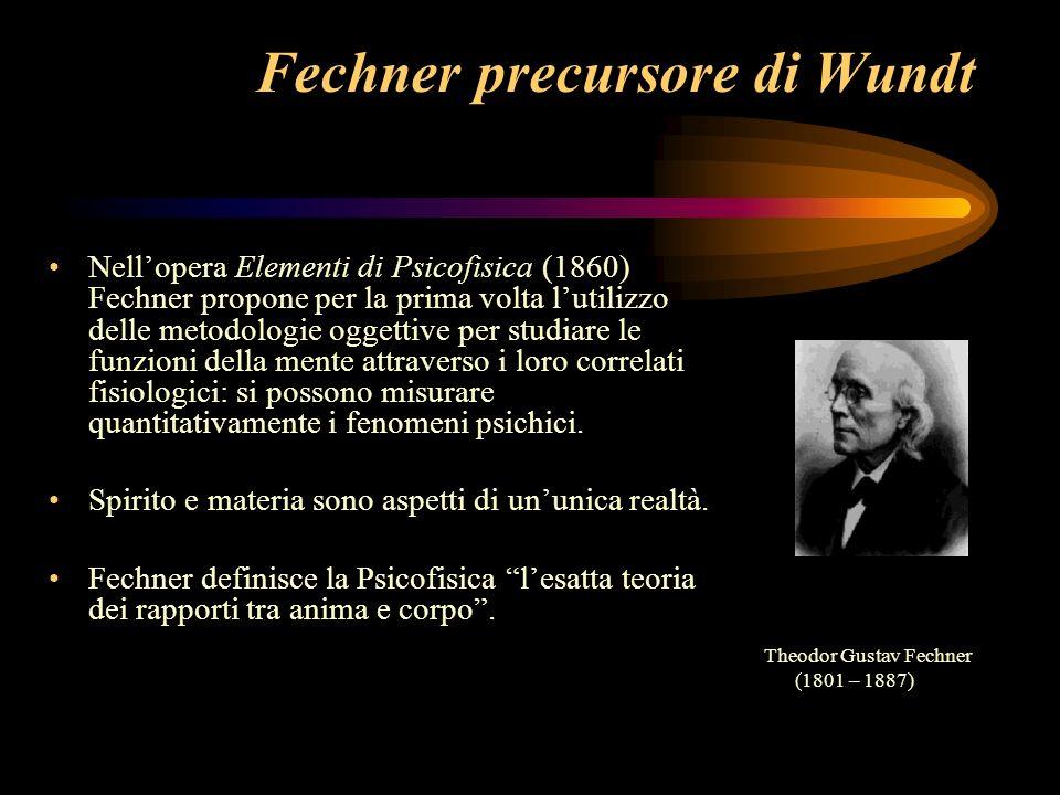 Fechner precursore di Wundt
