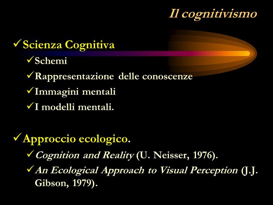 Il cognitivismo Scienza Cognitiva Approccio ecologico. Schemi