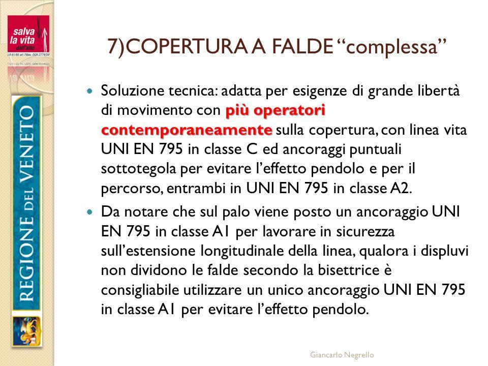 7)COPERTURA A FALDE complessa