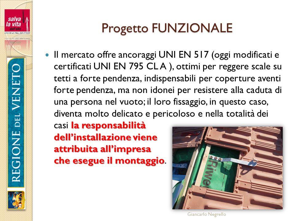 Progetto FUNZIONALE