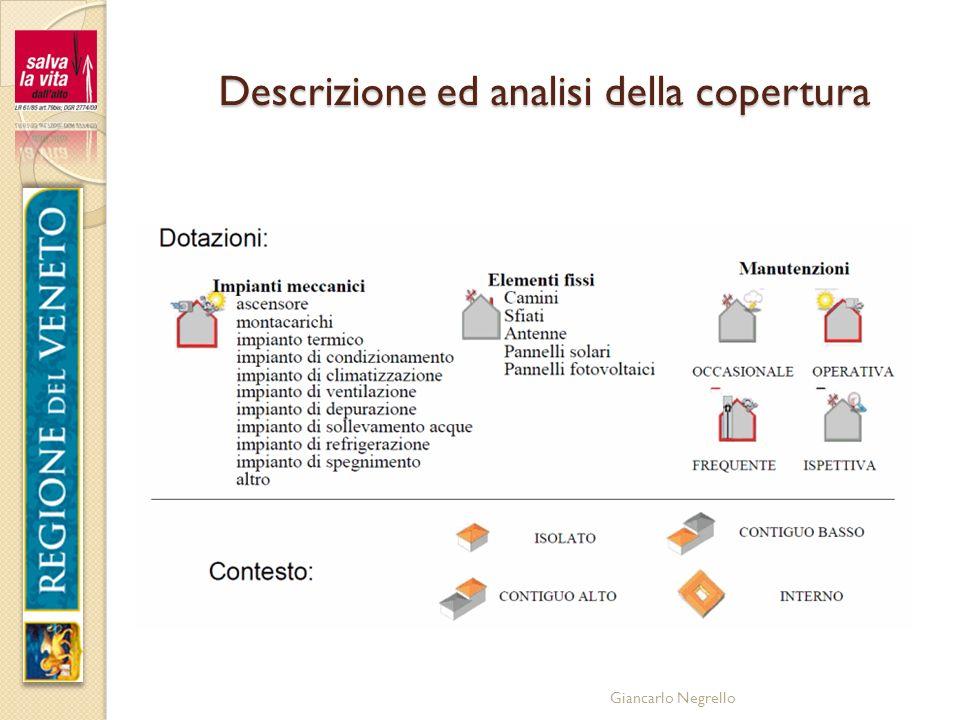 Descrizione ed analisi della copertura