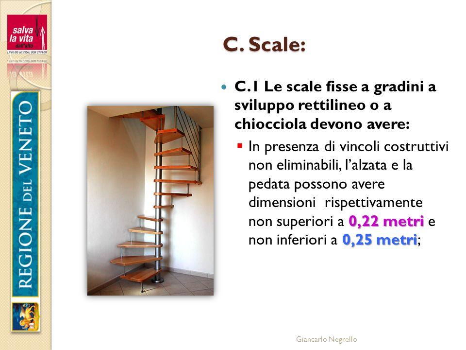 C. Scale: C.1 Le scale fisse a gradini a sviluppo rettilineo o a chiocciola devono avere: