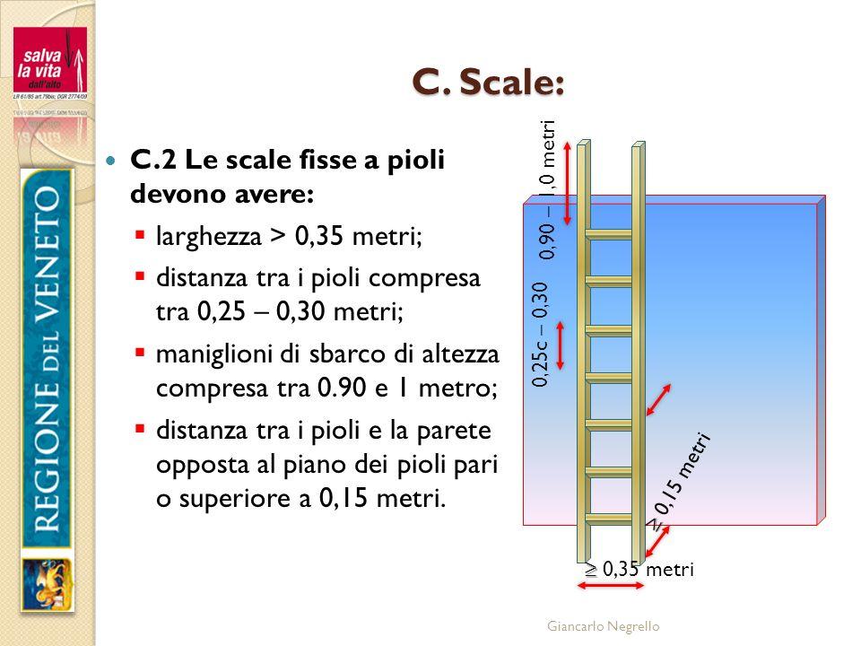 C. Scale: C.2 Le scale fisse a pioli devono avere: