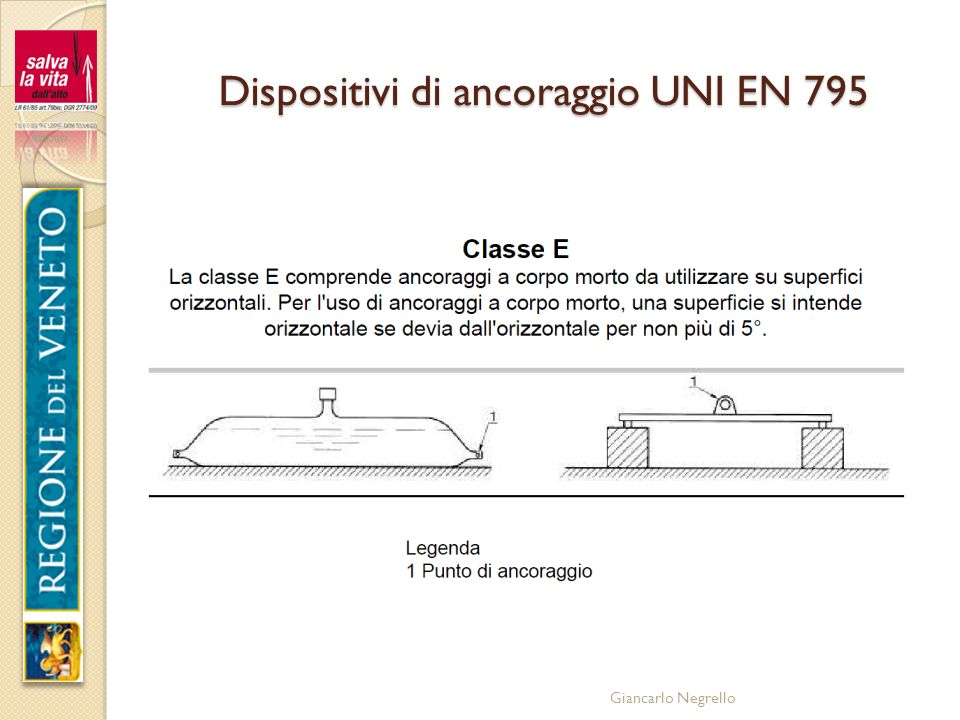 Dispositivi di ancoraggio UNI EN 795