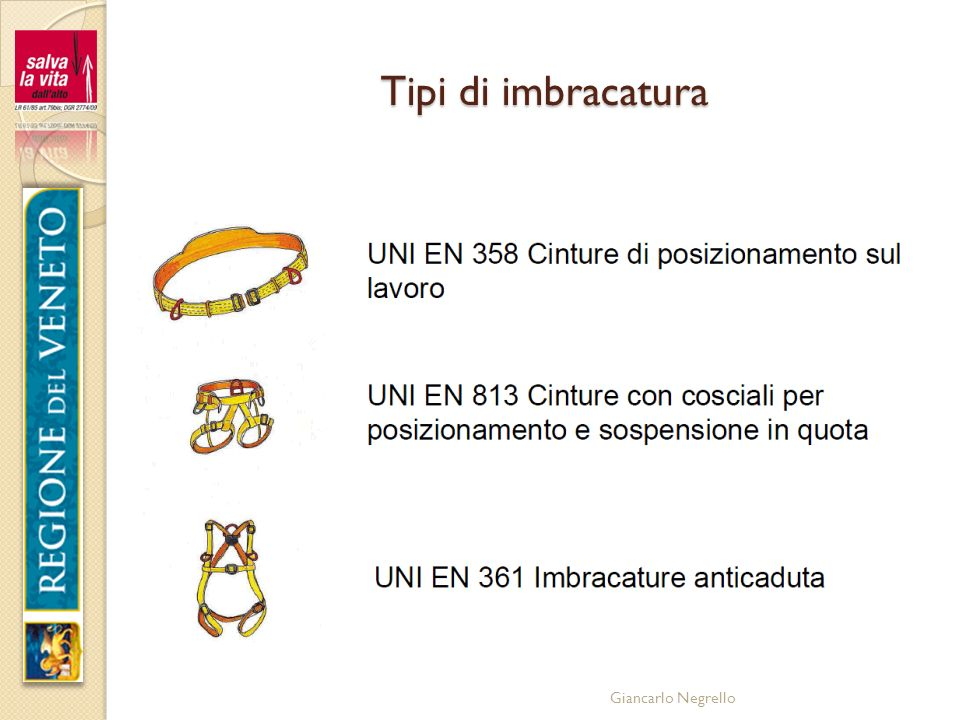 Tipi di imbracatura Giancarlo Negrello