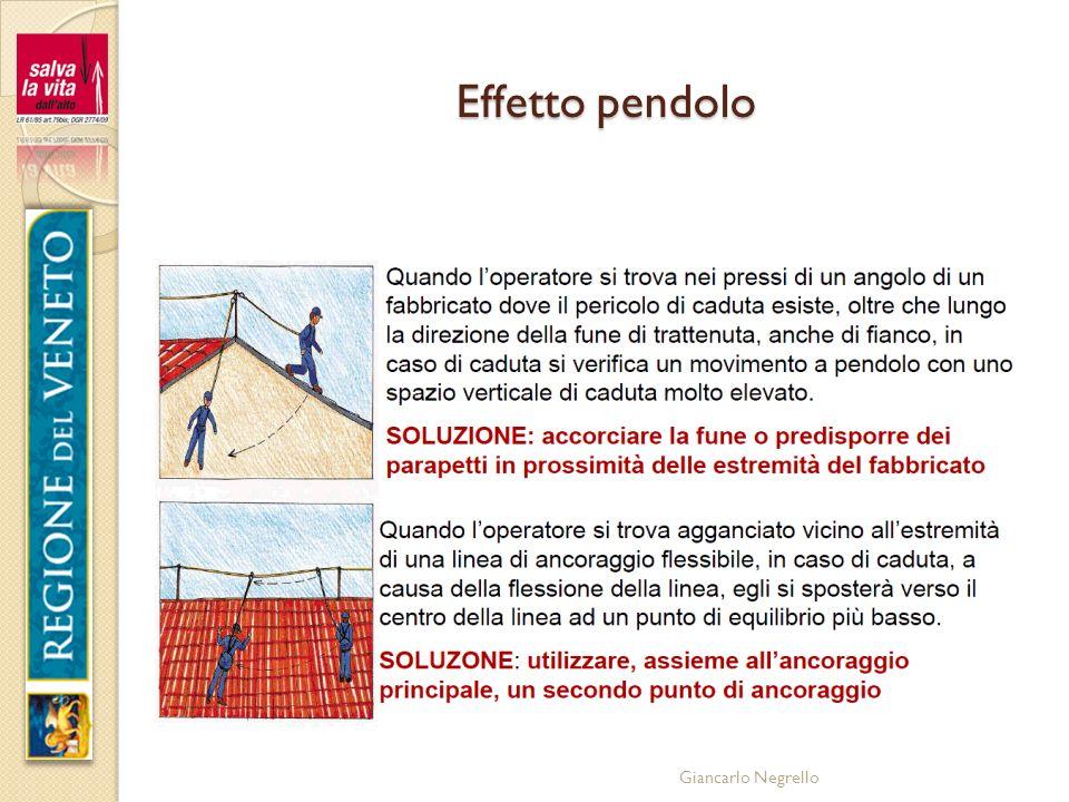 Effetto pendolo Giancarlo Negrello