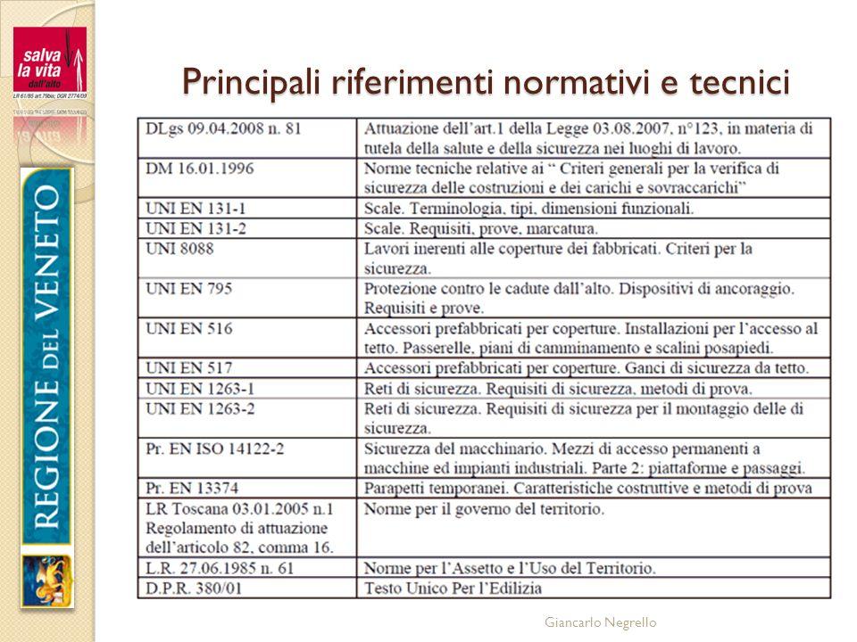 Principali riferimenti normativi e tecnici