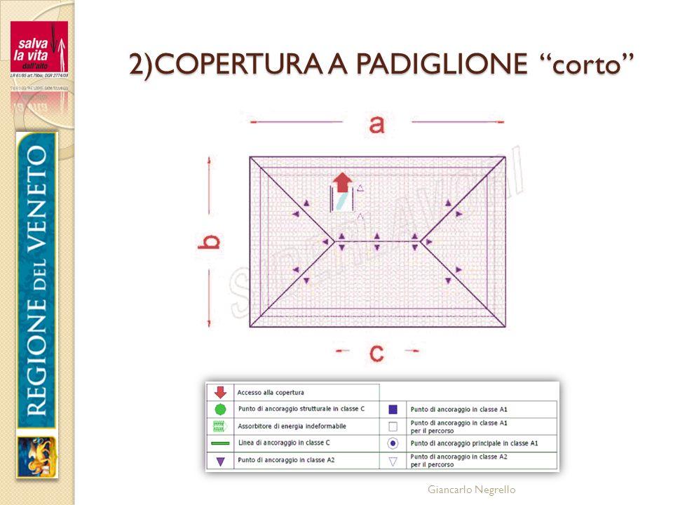 2)COPERTURA A PADIGLIONE corto
