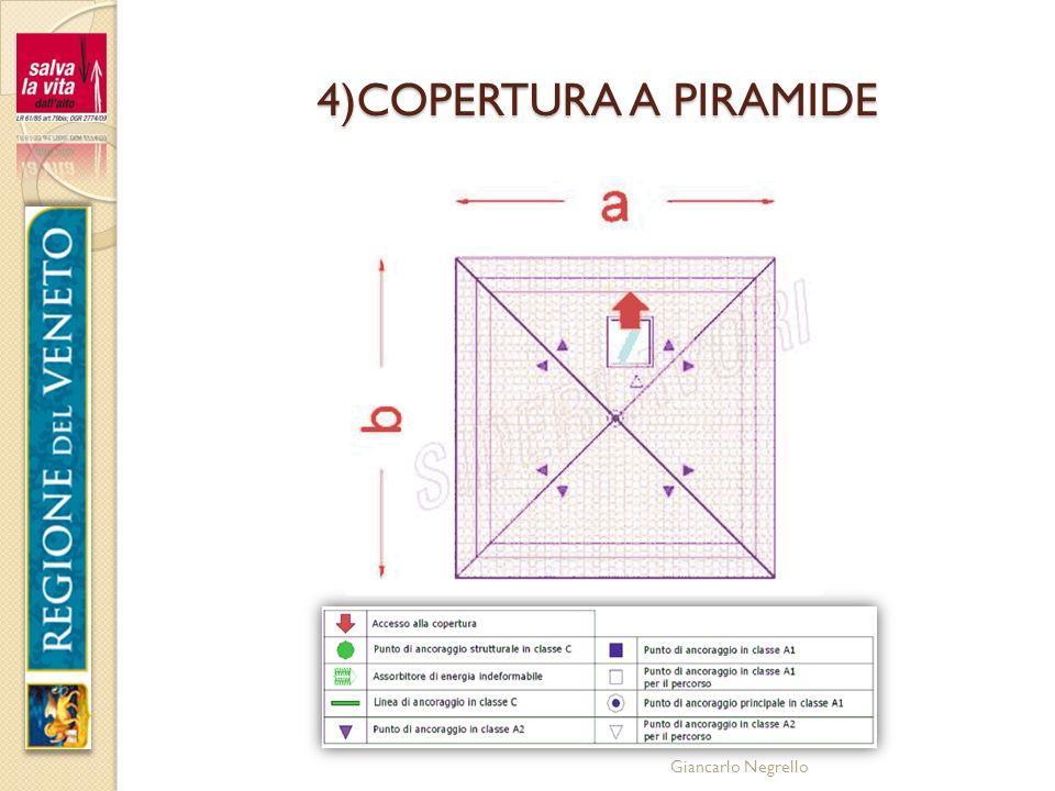 4)COPERTURA A PIRAMIDE Giancarlo Negrello