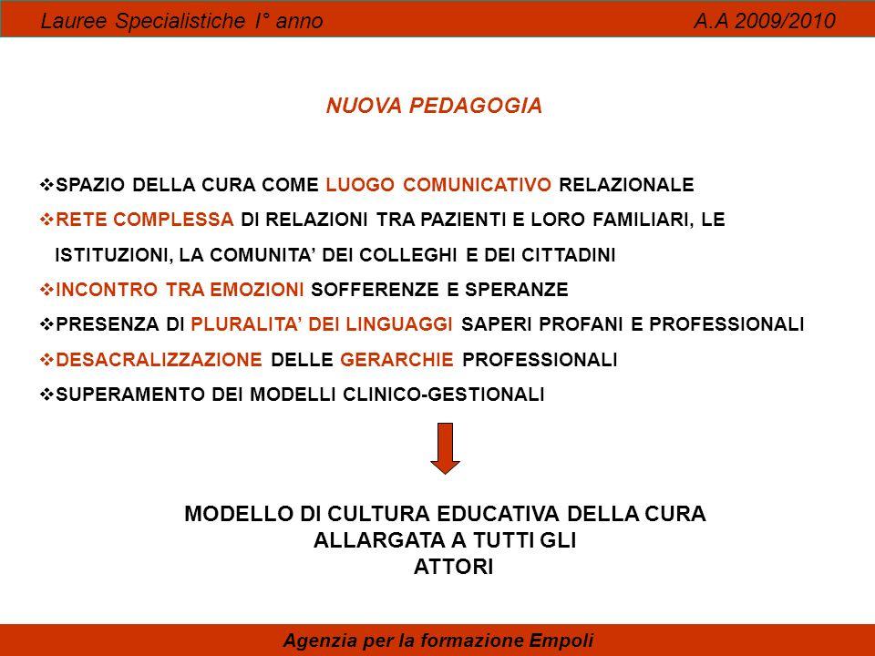 DONNE E CURA Lauree Specialistiche I° anno A.A 2009/2010