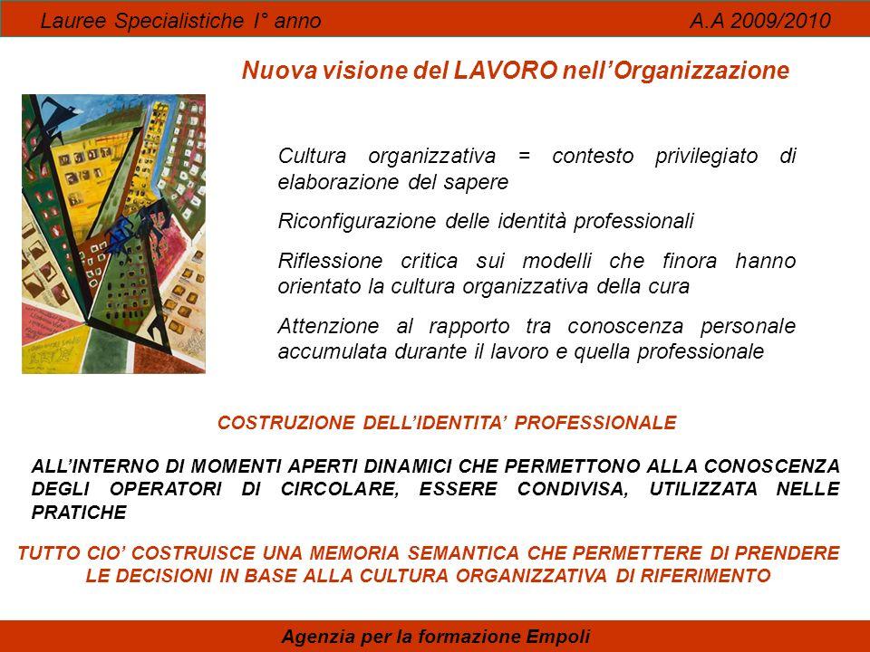 Nuova visione del LAVORO nell'Organizzazione