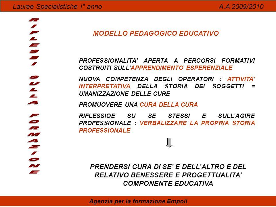 MODELLO PEDAGOGICO EDUCATIVO Agenzia per la formazione Empoli