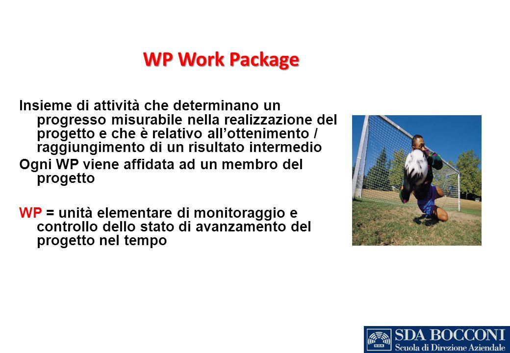 WP Work Package
