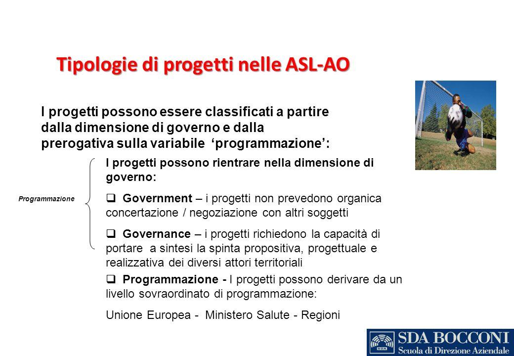 Tipologie di progetti nelle ASL-AO