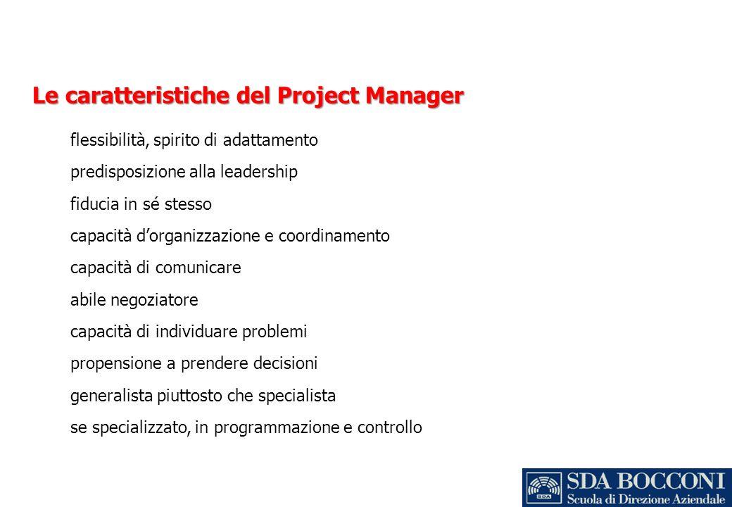 Le caratteristiche del Project Manager