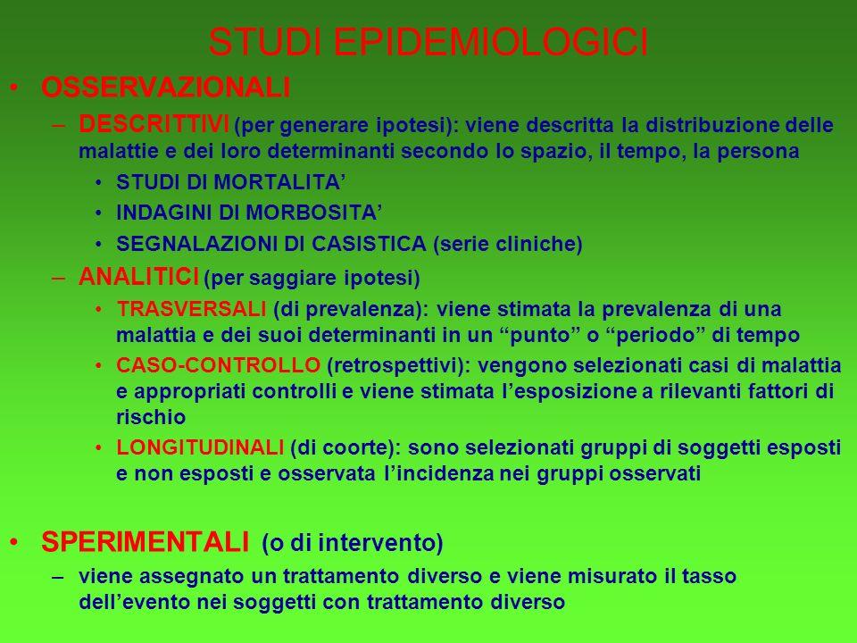 STUDI EPIDEMIOLOGICI OSSERVAZIONALI SPERIMENTALI (o di intervento)
