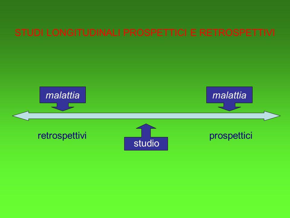 STUDI LONGITUDINALI PROSPETTICI E RETROSPETTIVI