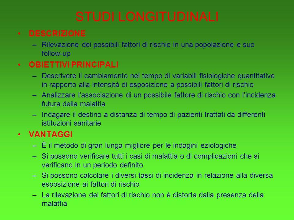 STUDI LONGITUDINALI DESCRIZIONE OBIETTIVI PRINCIPALI VANTAGGI