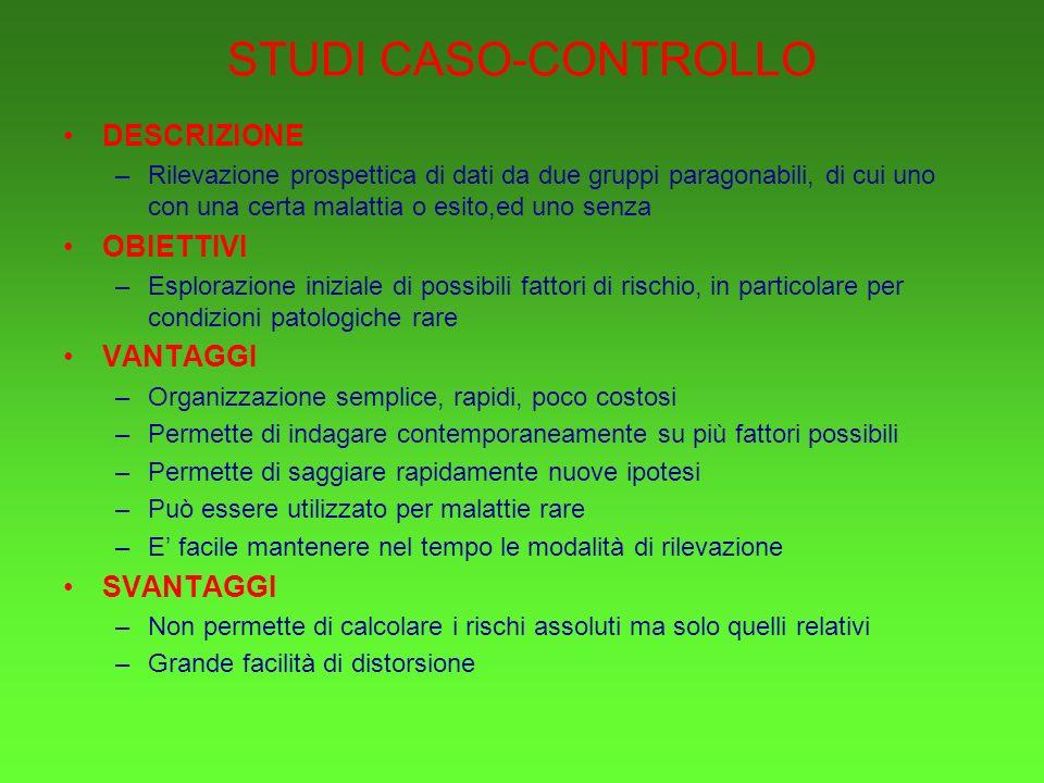 STUDI CASO-CONTROLLO DESCRIZIONE OBIETTIVI VANTAGGI SVANTAGGI