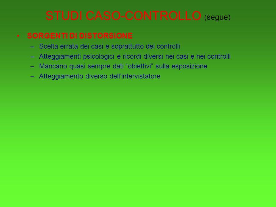STUDI CASO-CONTROLLO (segue)